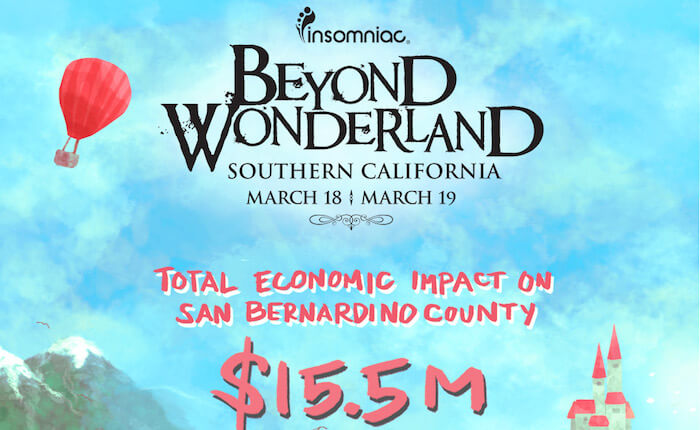 insomniac_requests_2016_beyond_wonderland_socal_infographic_700x430