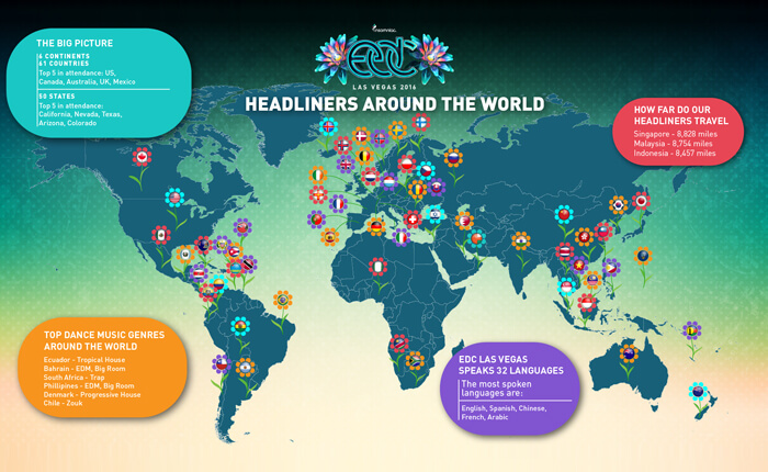 InternationalHeadliners_700x430