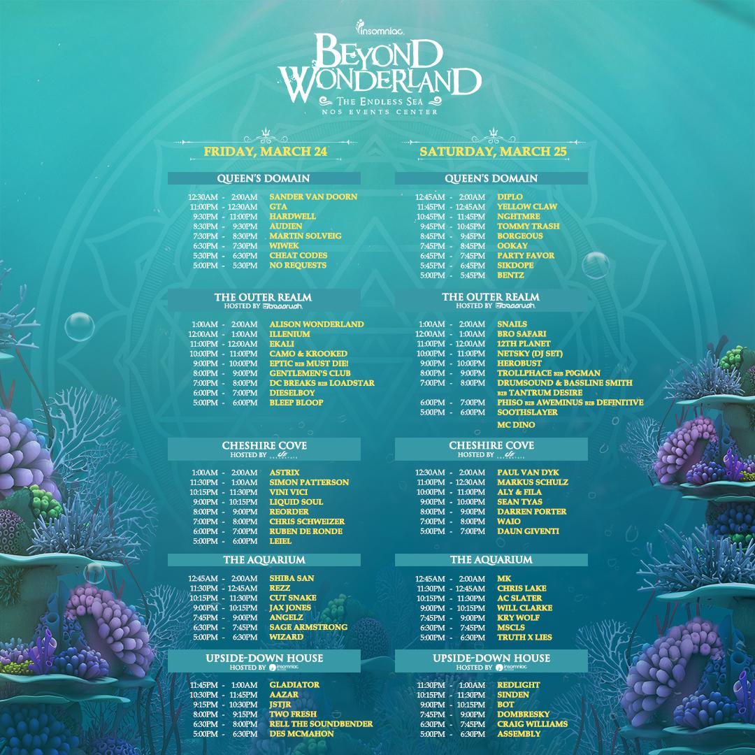 My Beyond Wonderland Day 1 (Recap Video) ft  13, i_o, carnage, don